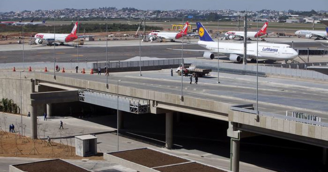 Companhias aéreas que voam para o Brasil em meio à pandemia