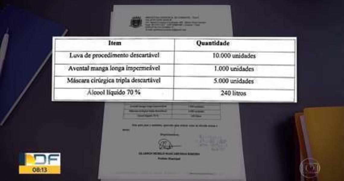 Governo do DF autoriza doação de 22,5 mil EPIs para município onde Ibaneis cresceu, no Piauí