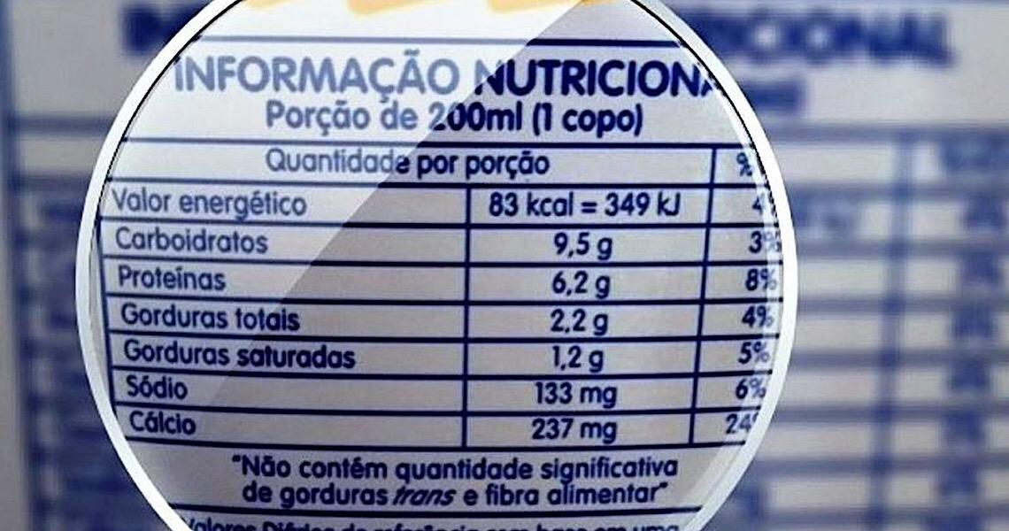 Consumidor desconhece informações de rótulos de produtos alimentícios