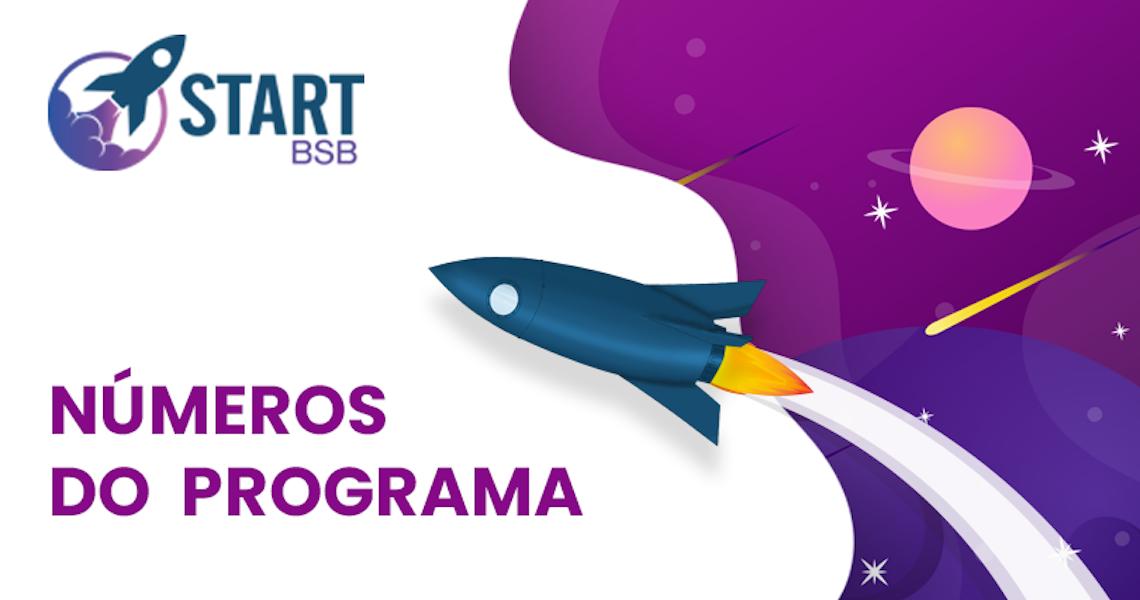 Start BSB aprova 300 projetos para a Fase 2