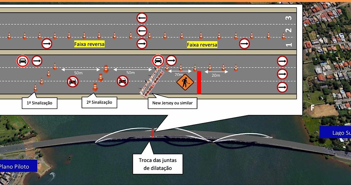 Detran implanta faixa reversa na Ponte JK neste fim de semana