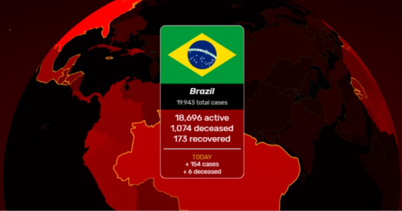 Conheça o site que atualiza todas as estatísticas de cada país sobre a pandemia da Covid-19