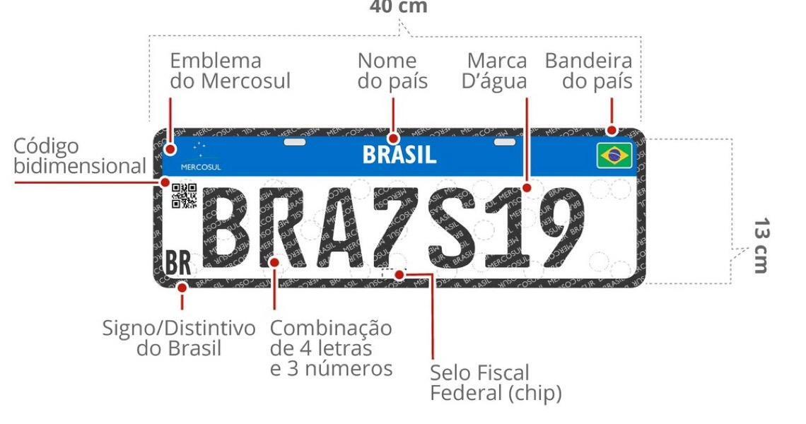Placa do Mercosul começa a ser utilizada no Distrito Federal em fevereiro; veja detalhes